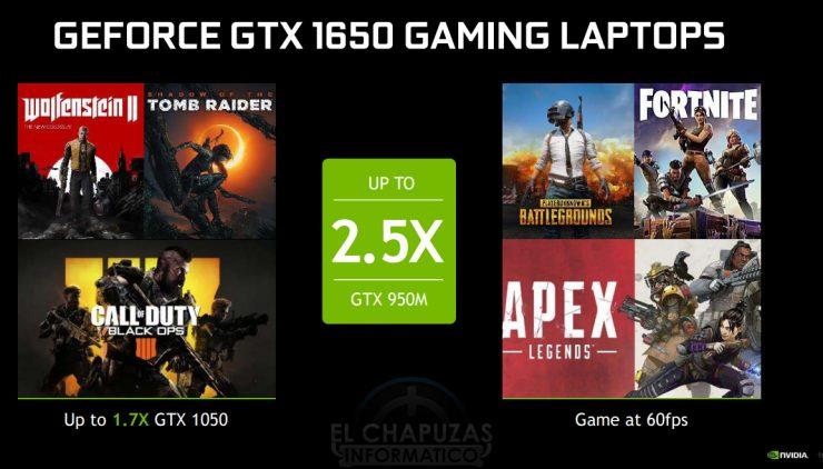 GeForce GTX 1650 Mobile