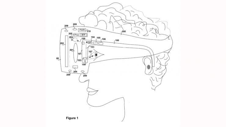Sony PlayStation VR gafas