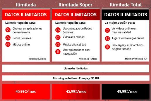 Vodafone ilimitada 0