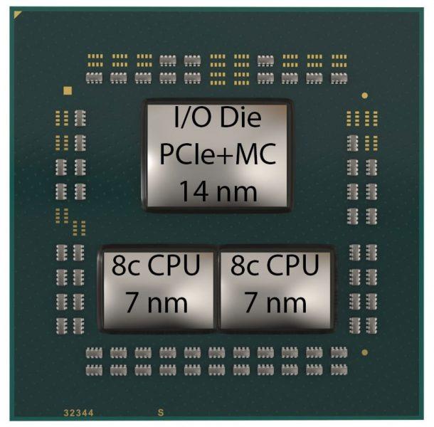AMD Ryzen 3000 16 nucleos 610x600 0