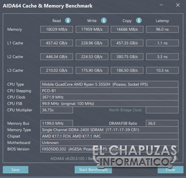 Asus TUF Gaming FX505D - Aida64