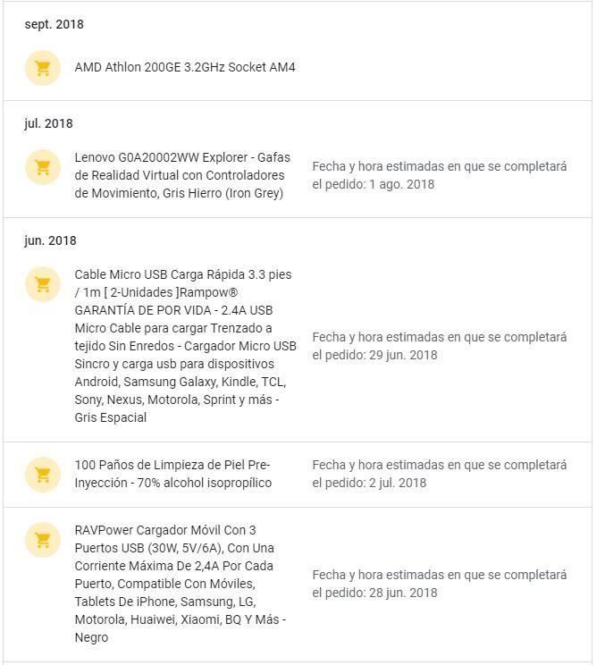 Compras registradas por Google 0