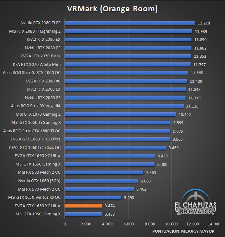 EVGA GeForce GTX 1650 XC Ultra Gaming Benchmarks 5 24