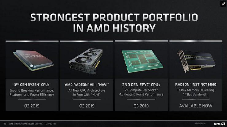 Hoja de ruta AMD Ryzen 3000 y Radeon Navi 740x416 0