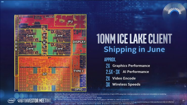 Hoja de ruta CPU Intel 10nm