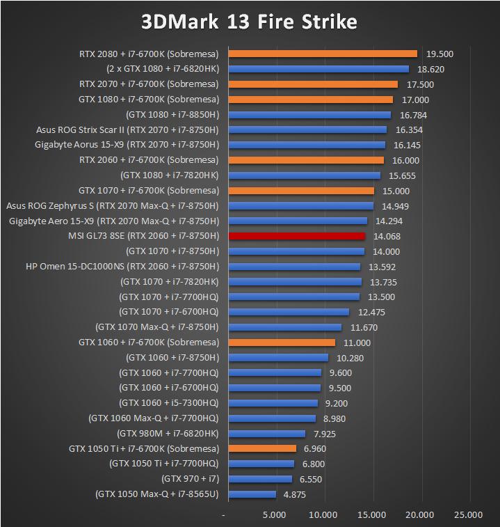 MSI GL73 8SE Benchmarks 1 19