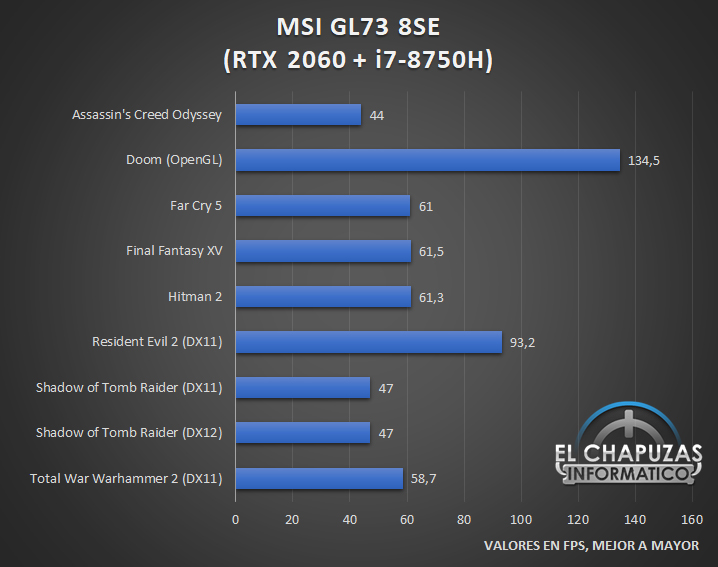MSI GL73 8SE Juegos 1 24