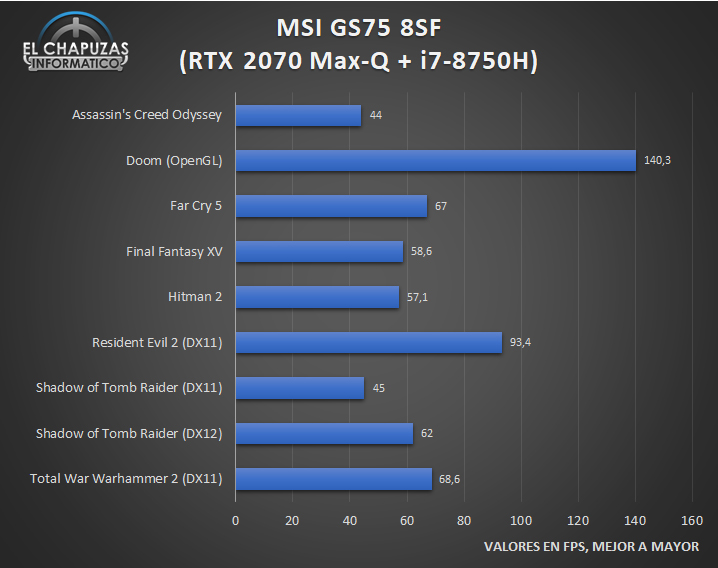 MSI GS75 Stealth 8SF Juegos 1 23