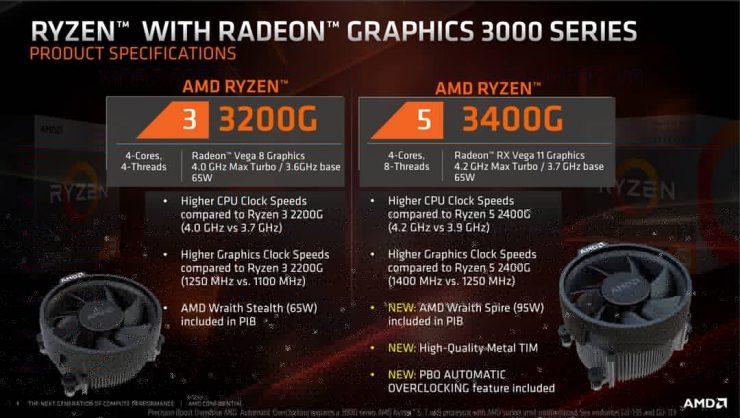 Ryzen 3 3200G y Ryzen 5 3400G