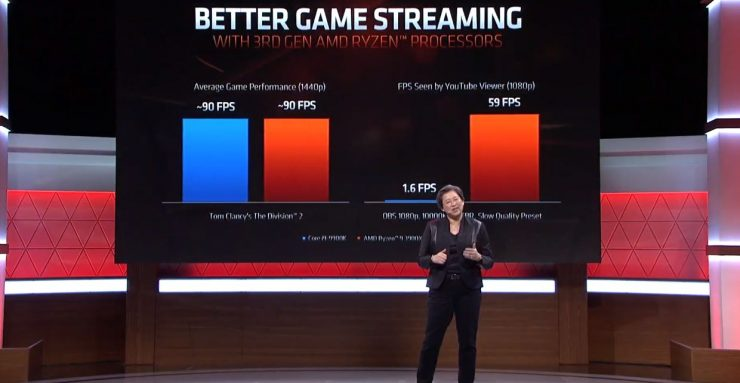 Ryzen 9 3900X vs Core i9-9900K streaming