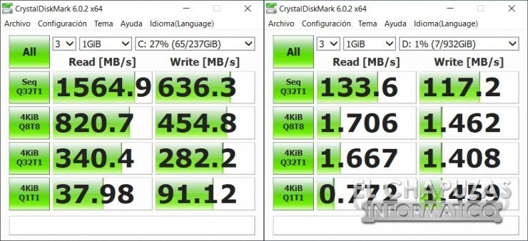 Asus ROG Strix G531G - CrystalDiskMark