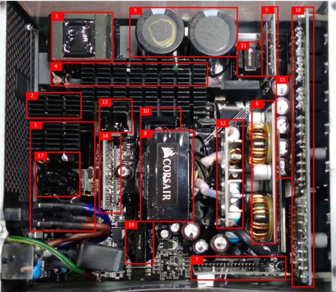 Corsair RM Series - Vista Interior - Esquema Componentes