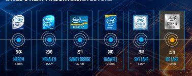 Un Intel Sunny Cove (10nm) @ 3.70 GHz equivale a un Core i7-9700K @ 5.30 GHz (mononúcleo)