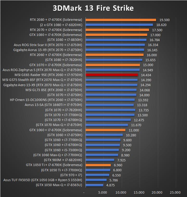 MSI GE65 Raider 9SE Benchmarks 1 19