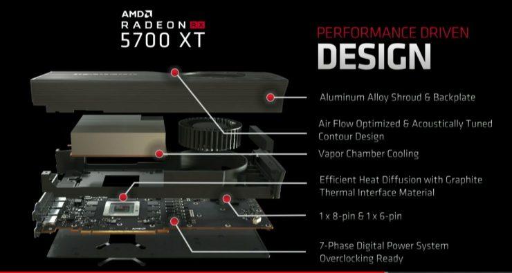 Radeon RX 5700 XT Refrigeración