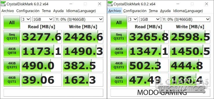 Western Digital Black SN750 NVMe SSD - Pruebas 4
