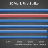 AMD Ryzen 9 3900X Benchmarks 1 200x200 34