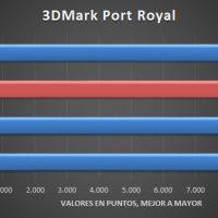 AMD Ryzen 9 3900X Benchmarks 3 200x200 36