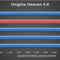AMD Ryzen 9 3900X Benchmarks 4 200x200 37