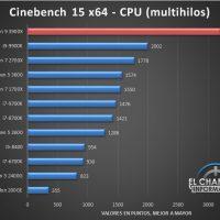 AMD Ryzen 9 3900X Tests 1 200x200 25