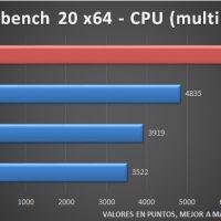 AMD Ryzen 9 3900X Tests 3 200x200 26