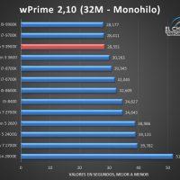 AMD Ryzen 9 3900X Tests 5 200x200 29