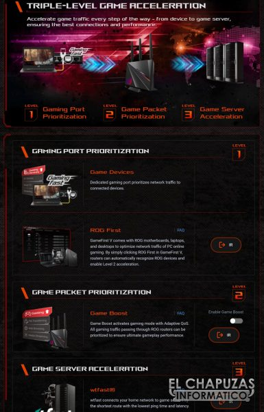 Asus ROG Rapture GT AC2900 Firmware 12 385x600 27