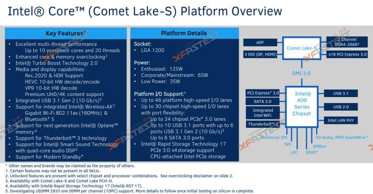 Especificaciones y hoja de ruta Intel Comet Lake 1 740x384 1