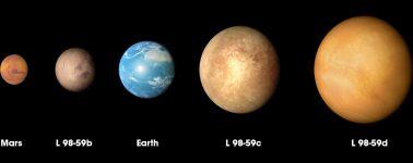 La sonda TESS de la NASA descubre su exoplaneta más pequeño jamás encontrado