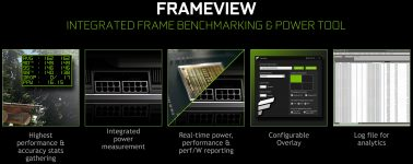 Nvidia FrameView, aplicación para medir los datos de rendimiento y potencia de la GPU
