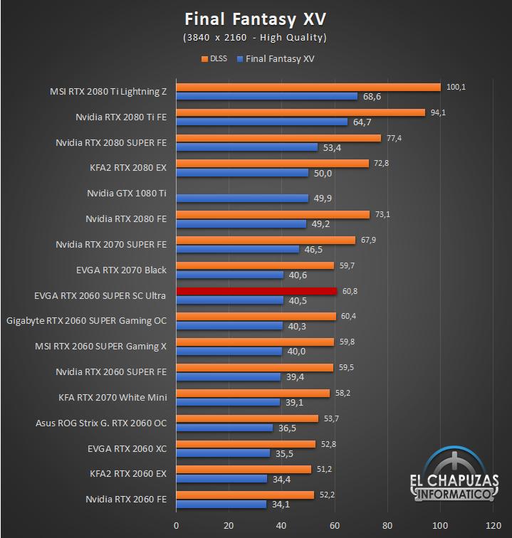 EVGA GeForce RTX 2060 SUPER SC Ultra Juegos UHD 6 58