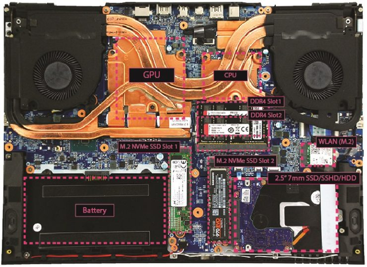 Eurocom Nightsky RX15