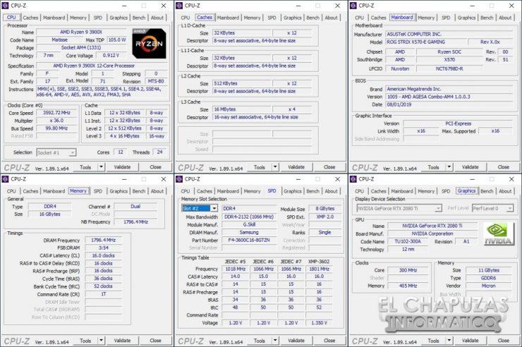 G.Skill Trident Z Neo - CPU-Z