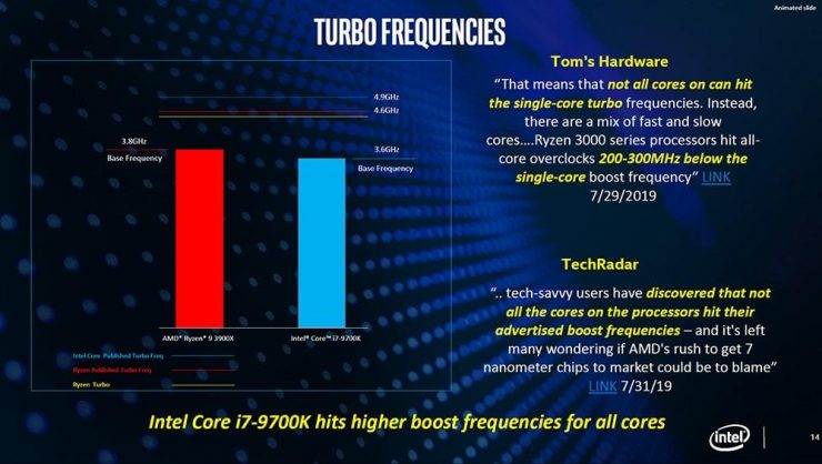 Core i7-9700K vs Core i9-9900K vs Ryzen 9 3900X - frecuencias Turbo