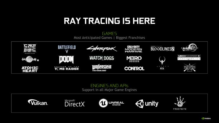 Juegos y motores gráficos con RayTracing 740x416 1