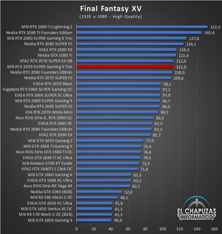MSI GeForce RTX 2070 SUPER Gaming X Trio Juegos Full HD 6 38