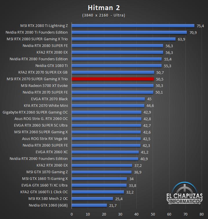 MSI GeForce RTX 2070 SUPER Gaming X Trio Juegos UHD 8 64
