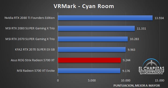 Asus ROG Strix Radeon 5700 XT Benchmarks 5 32