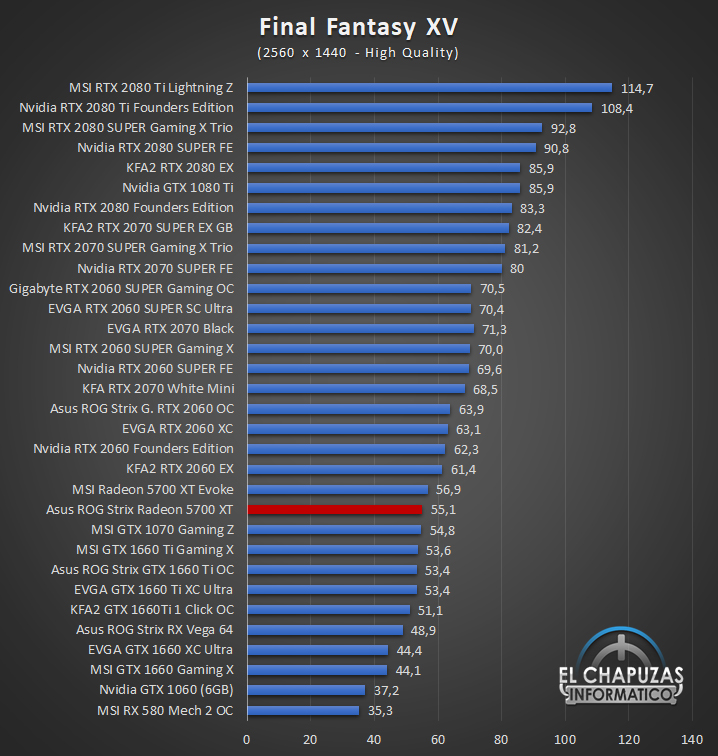Asus ROG Strix Radeon 5700 XT Juegos QHD 7 53