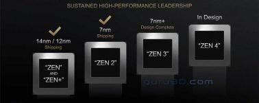 AMD Zen3 @ 7nm+ y las gráficas RDNA2 también @ 7nm+ para el 2020