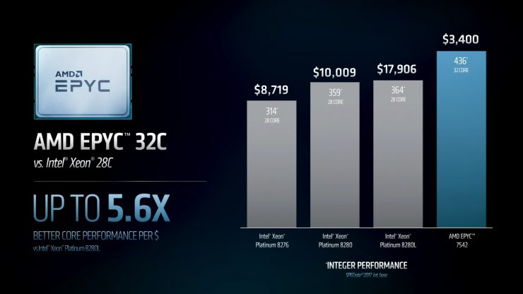 AMD EPYC vs Intel