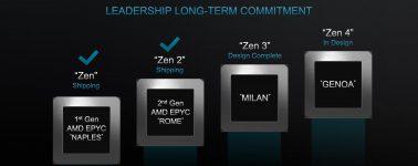 AMD confirma que su microarquitectura Zen5 ya está en desarrollo