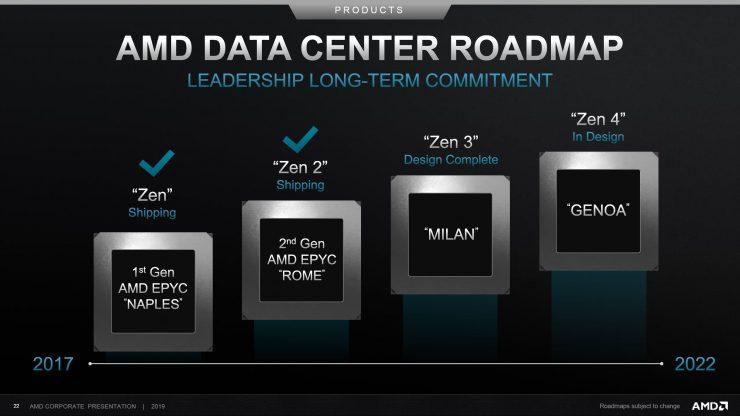 AMD Zen4 GENOA 740x416 0