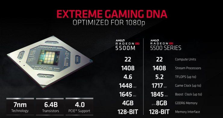 Especificaciones de las Radeon RX 5500 Series