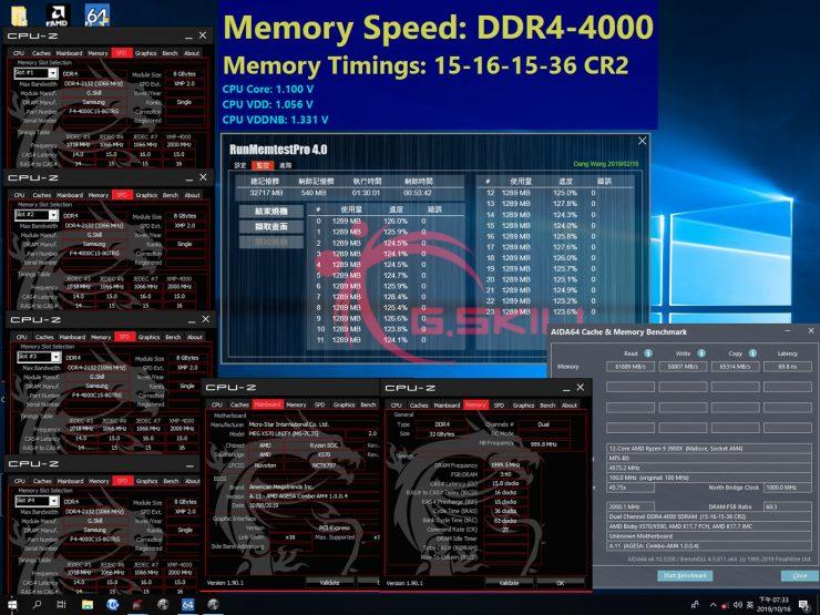 G.Skill Trident Z Royal 4000 MHz CL15