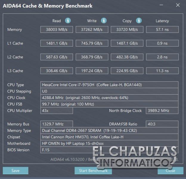 HP Omen 15-dh0001ns - Aida64