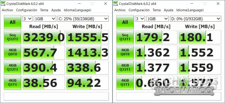 HP Omen 15-dh0001ns - CrystalDiskMark