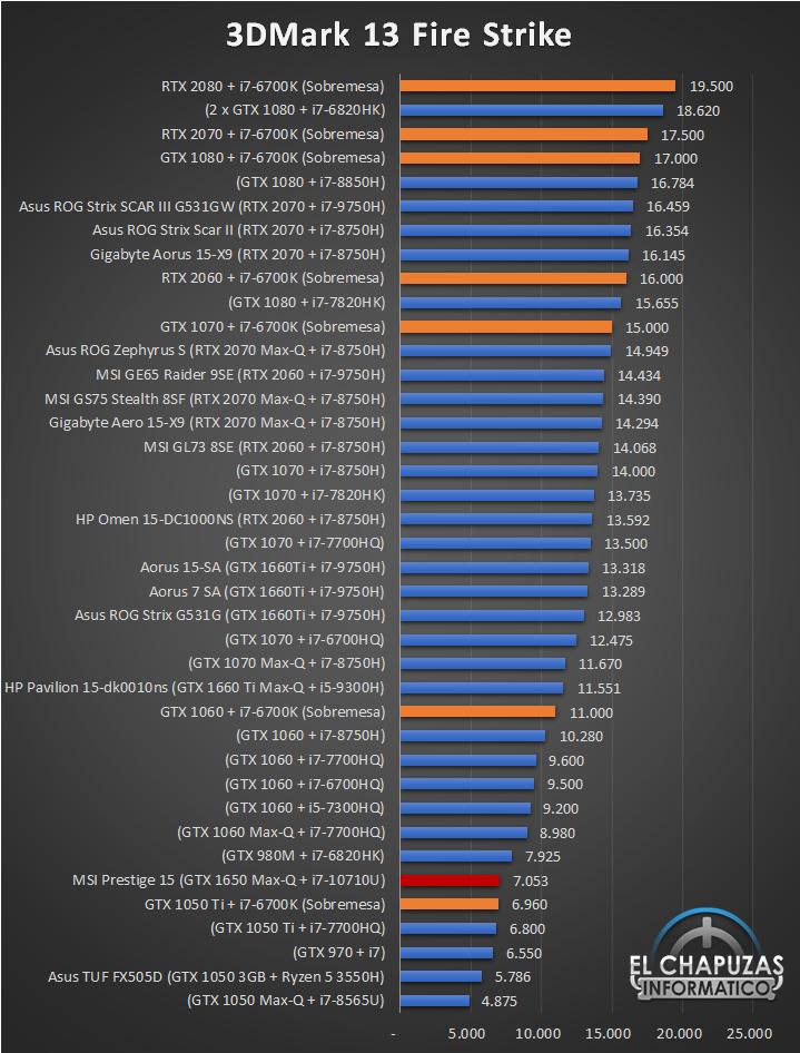 MSI Prestige 15 Benchmarks 1 19