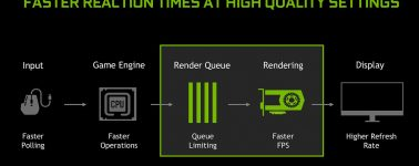 Nvidia lanza sus GeForce 441.08 WQHL con grandes cambios: Reshade, NULL e Image Sharpening
