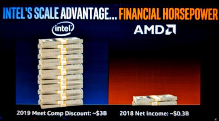 amd vs intel financiero 740x410 0